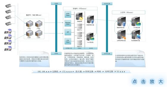 物联网应用_泰州联迪信息系统有限公司